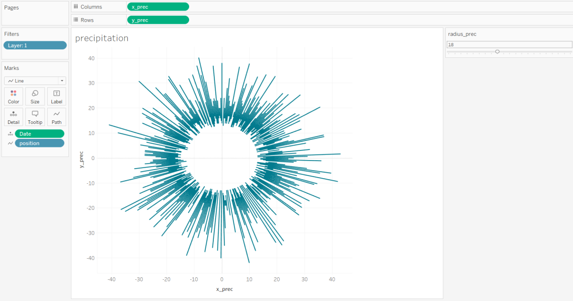 How to build a multi-layered Radial Chart in Tableau